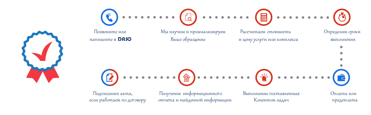 Нанять детектива или агентство в России